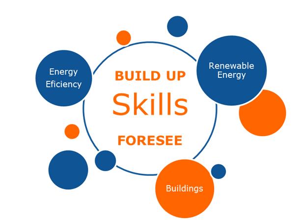 BUILD UP SKILLS, formação para instaladores de janelas eficientes